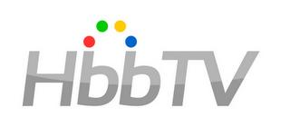 HbbTV w MUX8 telewizji naziemnej